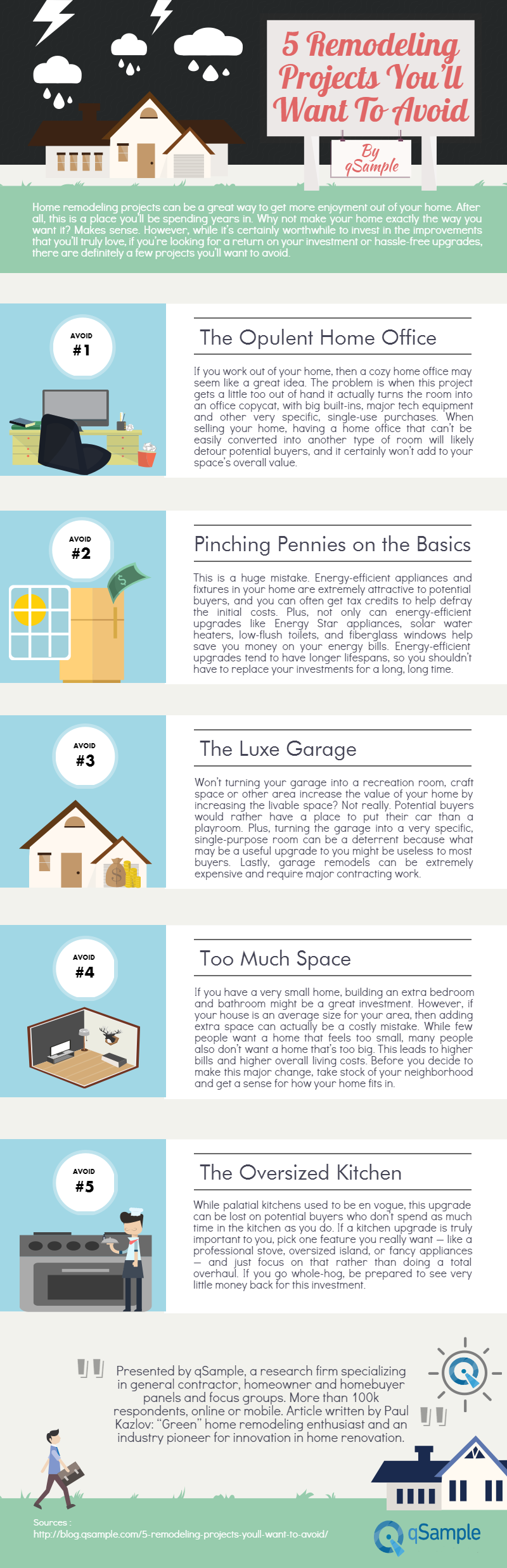 Infographic: 5 Remodeling Projects You'll Want To Avoid - An Infographic from qSample Blog