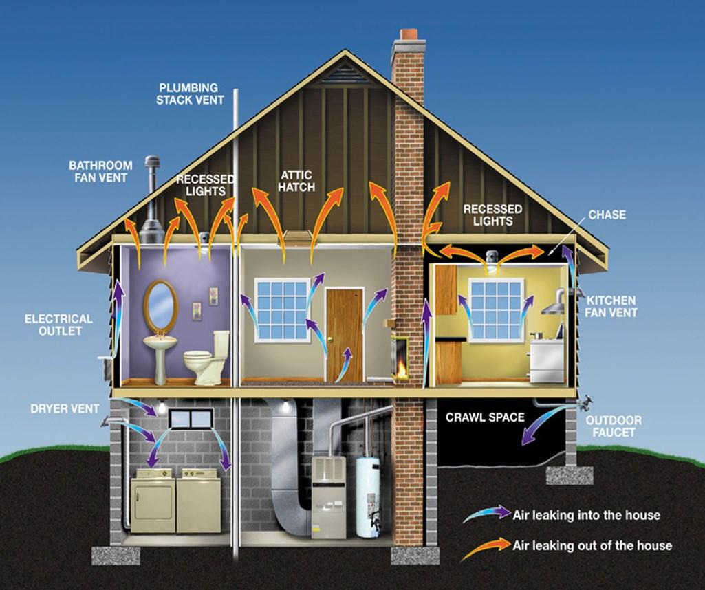 Denver Insulation Home Insulation Contractors Cenco