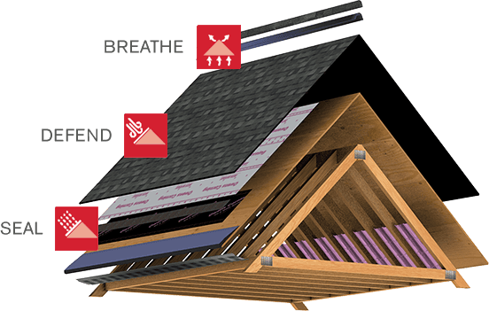 Total Protection Roofing with Owens Corning