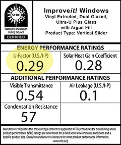 An NFRC Label with Performance Ratings