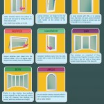 Infographic: Windows & Your Home