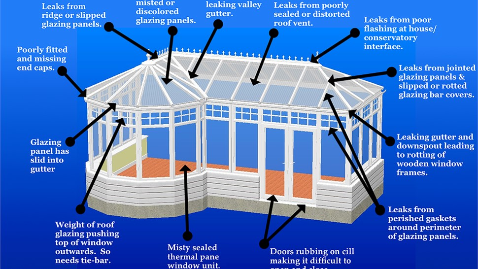 Repair Services - Conservatory Photo 1