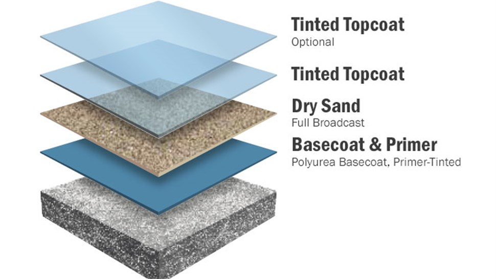 Concrete Floor Coatings - Polyurea Shop Floor System Photo 1