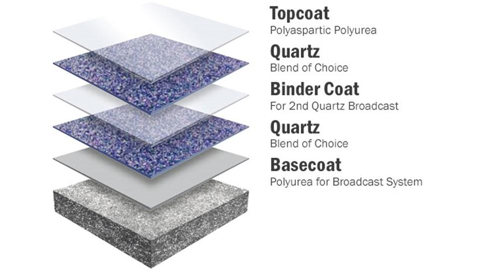 Concrete Floor Coatings - Quartz System Photo 1