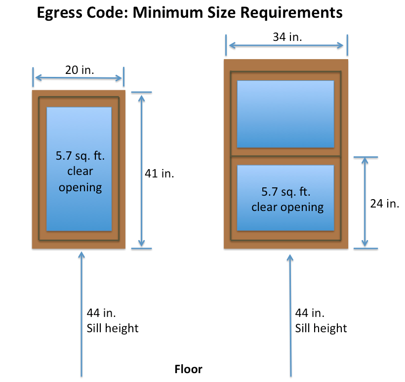 Window egress definition laws and what you should know for Window sizes for homes