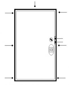 Entry Door Locking System - get the most secure front door